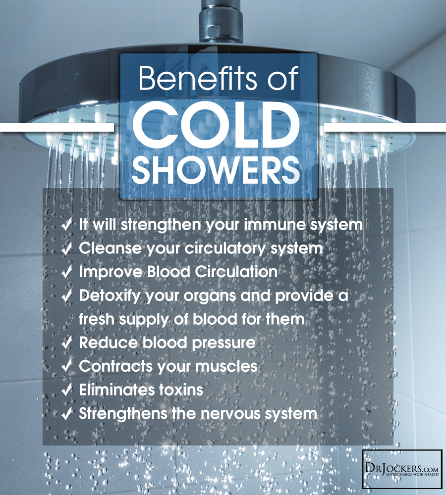 COLDSHOWERS Benefits2