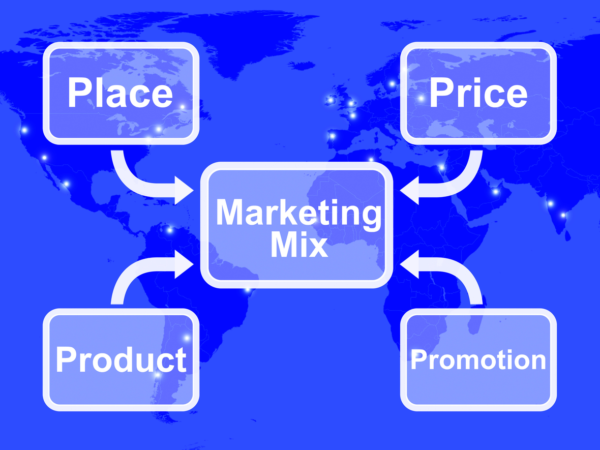 marketing-mix-with-place-price-product-and-promotion zy YmXPO